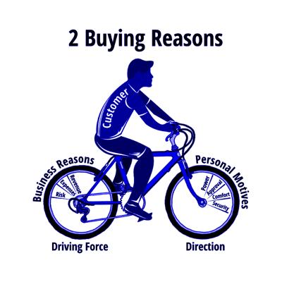 Sales Bicycle-1.png